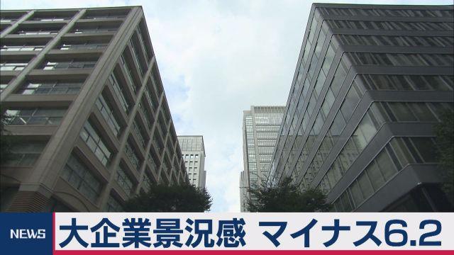 大企業景況感 マイナス6.2