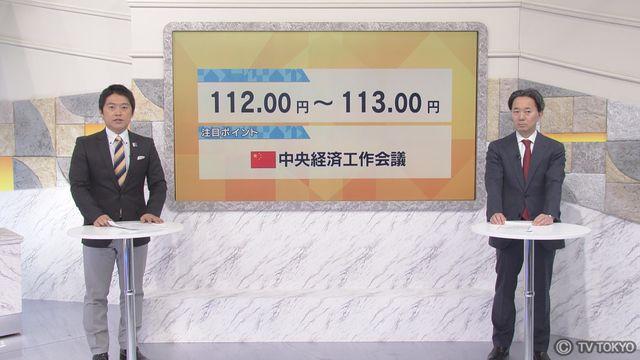 【為替見通し】「中国 中央経済工作会議」
