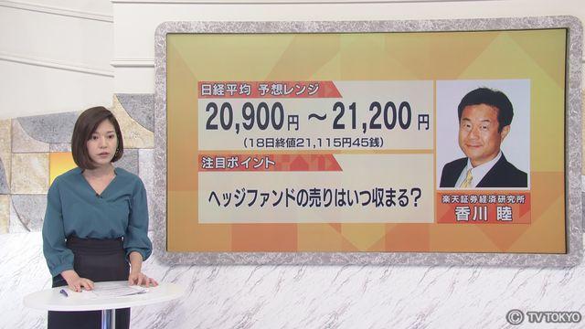 【日本株見通し】「ヘッジファンドの売りいつ収まる?」