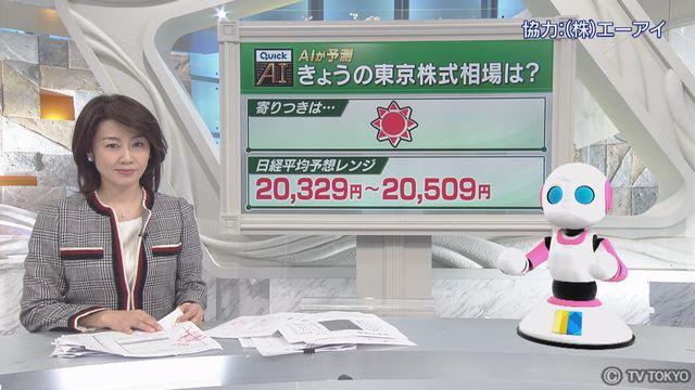 【AI予測】2月12日