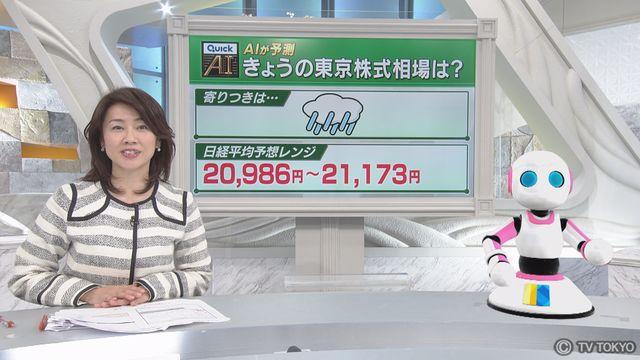 【AI予測】2月15日