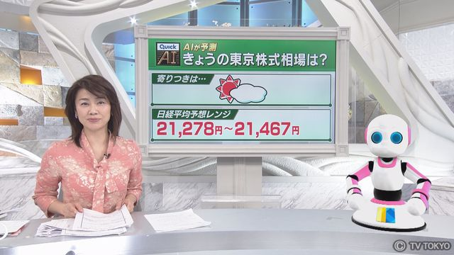 【AI予測】2月20日