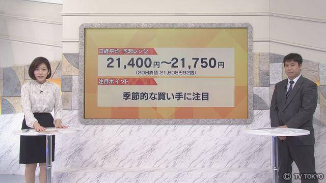 【日本株見通し】注目ポイントは「季節的な買い手に注目」
