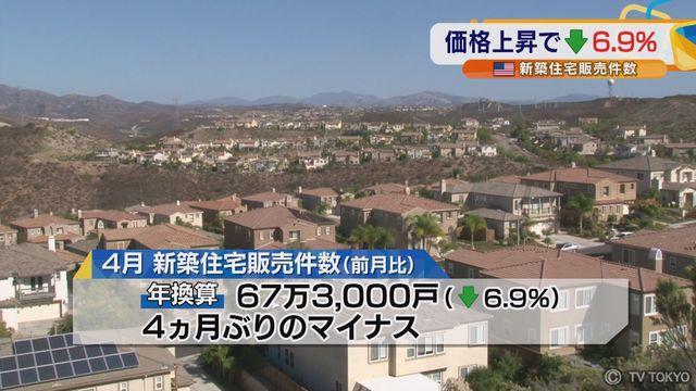 価格上昇で↓6.9% 米新築住宅販売件数