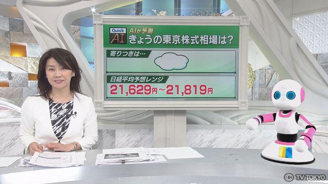 【AI予測】7月5日