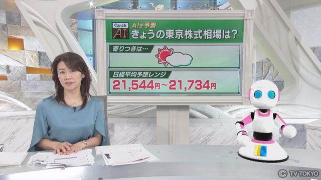 【AI予測】7月12日
