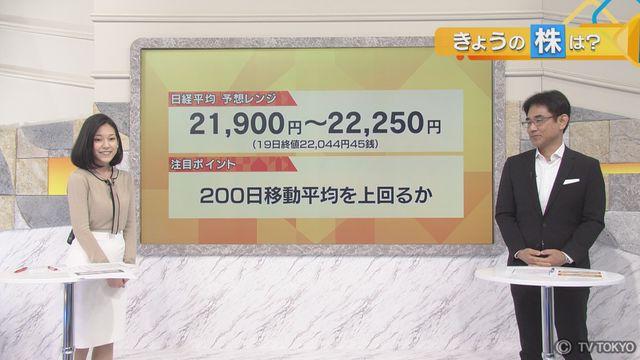 【日本株見通し】注目ポイントは「200日移動平均を上回るか」