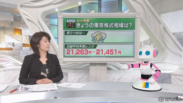 【AI予測】10月9日
