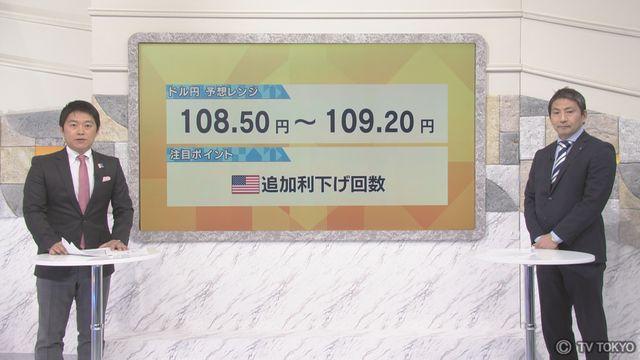 【為替見通し】注目ポイントは「米追加利下げ回数」