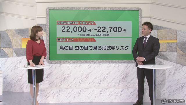 【日本株見通し】注目ポイントは「鳥の目 虫の目で見る地政学リスク」