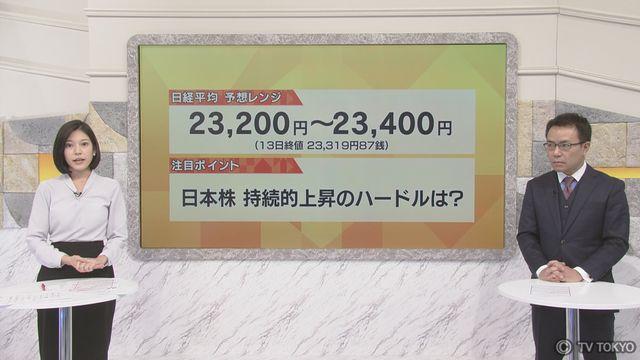 【日本株見通し】注目ポイントは「日本株 持続的上昇のハードルは?」
