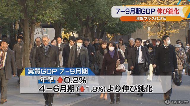 7ー9月期GDP 伸び鈍化 年率プラス0.2%