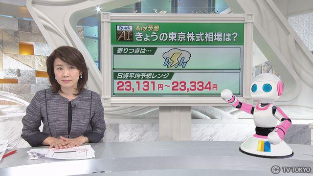 【AI予測】12月3日