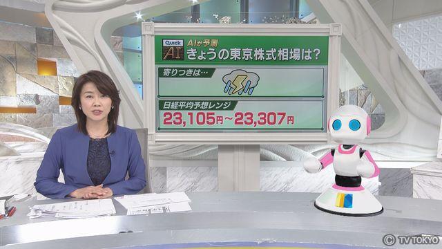 【AI予測】12月4日