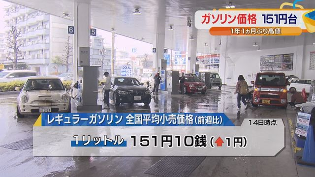 ガソリン価格 151円台 1年1ヵ月ぶり高値