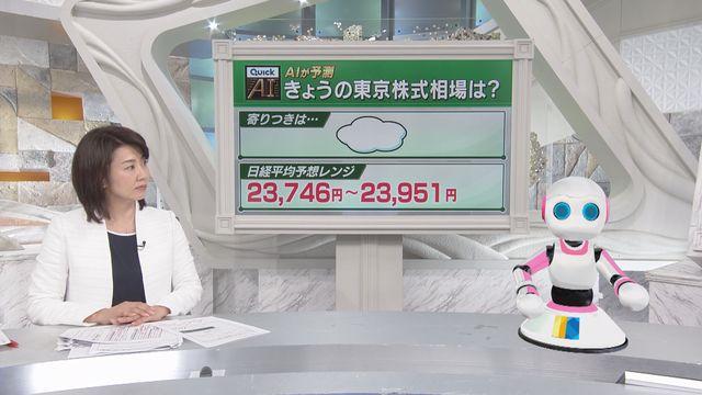 【AI予測】1月22日