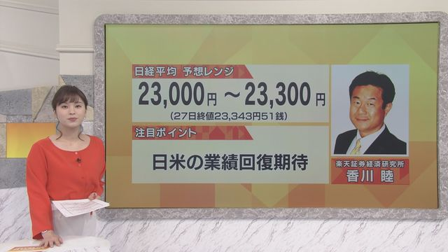 【日本株見通し】注目ポイントは「日米の業績回復期待」