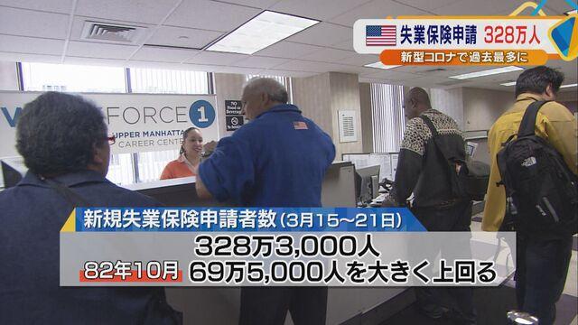 """米 失業保険申請""""過去最多""""328万件"""