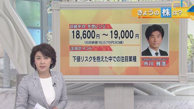 【日本株見通し】注目ポイントは「下値リスクを抱えた中での注目業種」
