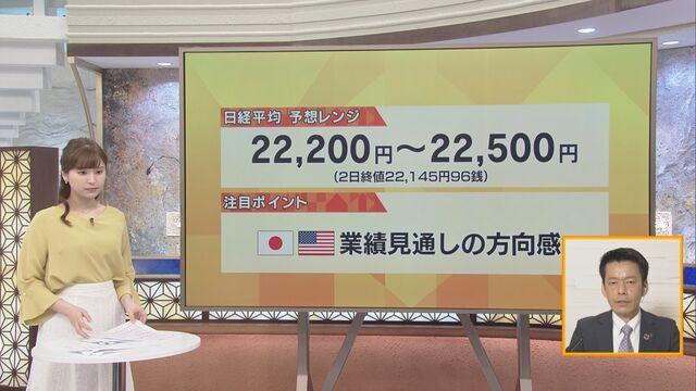 【日本株見通し】注目ポイントは「日米 業績見通しの方向感」