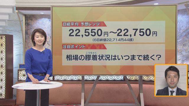 【日本株見通し】「相場の膠着状況はいつまで続く?」