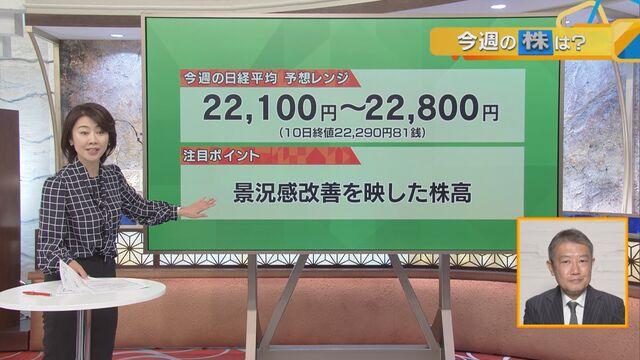 【日本株見通し】注目ポイントは「景況感改善を映した株高」