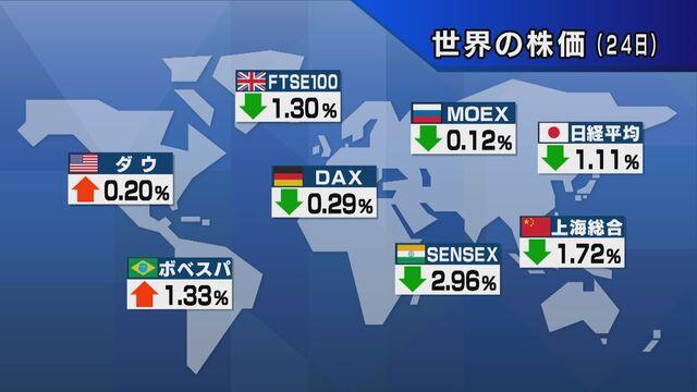 【世界の株価】24日の終値