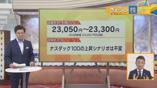 【日本株見通し】注目ポイントは「ナスダック100の上昇シナリオは不変」