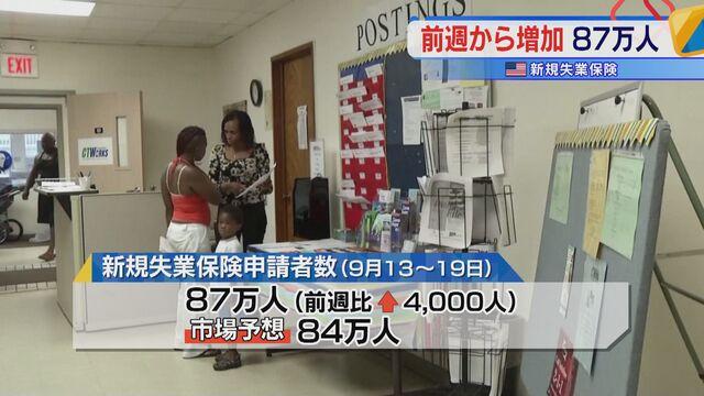 前週から増加 87万人 米新規失業保険