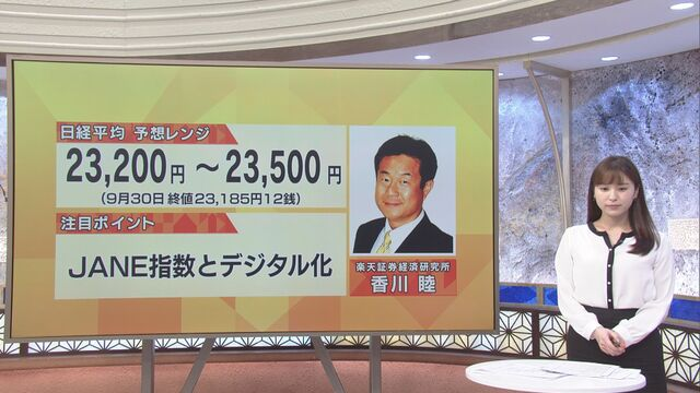 【日本株見通し】「JANE指数とデジタル化」