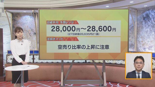 【日本株見通し】注目ポイントは「空売り比率の上昇に注意」