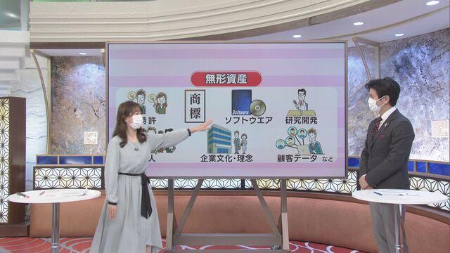 【朝活タイム】ふちこの突撃マーケット 「無形資産」