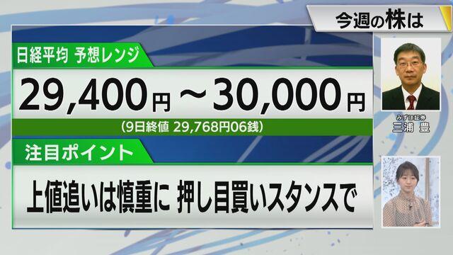 【日本株見通し】注目ポイントは「上値追いは慎重に押し目買いスタンスで」