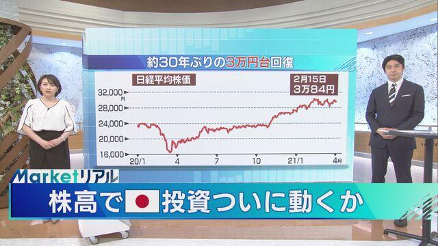 【マーケットリアル】「投資改革元年 日本証券業協会」