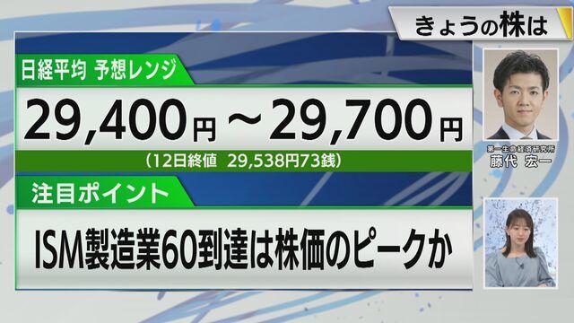 【日本株見通し】注目ポイントは「ISM製造業60到達は株価のピークか」