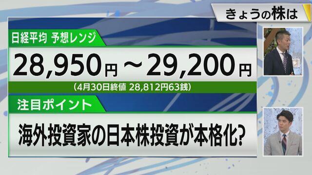 【日本株見通し】注目ポイントは「海外投資家の日本株投資が本格化?」