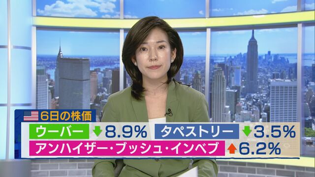 きょうのアメ株 6日の株価