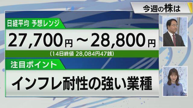 【日本株見通し】注目ポイントは「インフレ耐性の強い業種」
