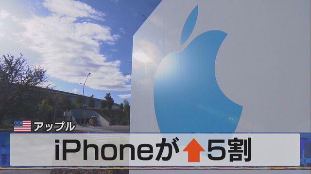 米アップル iPhoneが↑5割