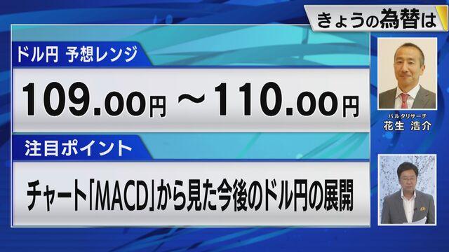 【為替見通し】チャートMACDから見た今後のドル円の展開