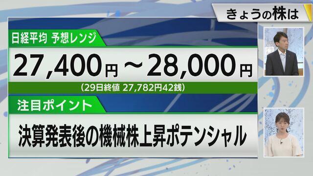 【日本株見通し】決算発表後の機械株上昇ポテンシャル