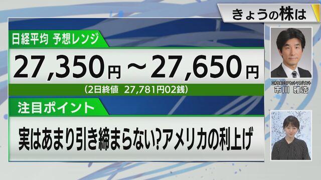 【日本株見通し】実はあまり引き締まらない?アメリカの利上げ