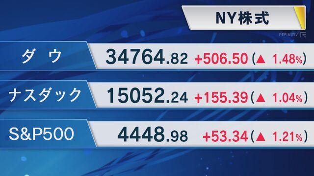 【NYマーケット】
