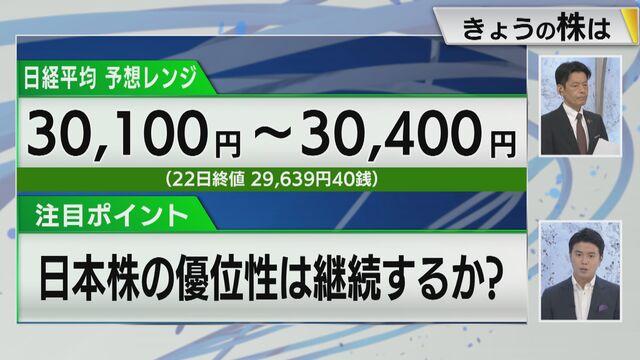 【日本株見通し】日本株の優位性は継続するか?