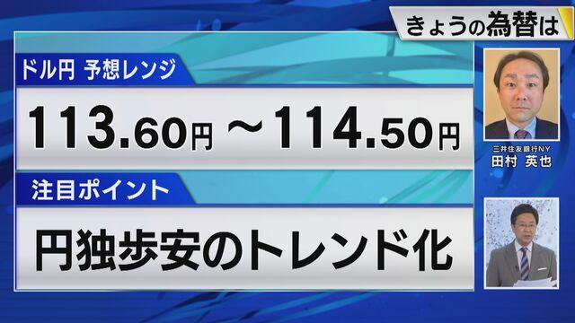 【為替見通し】円独歩安のトレンド化
