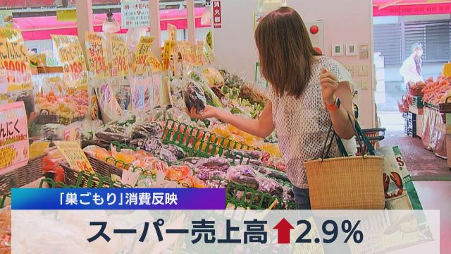 5月の全国スーパー売上高2.9%プラス 「巣ごもり」消費反映