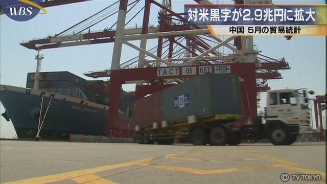 2343172961 対米黒字が2.9兆円に拡大 中国 5月の貿易統計