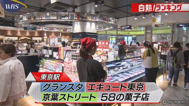 【白熱!ランキング】東京駅の手土産