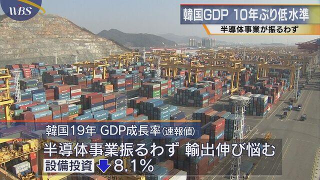 韓国GDP 10年ぶり低水準 半導体事業が振るわず
