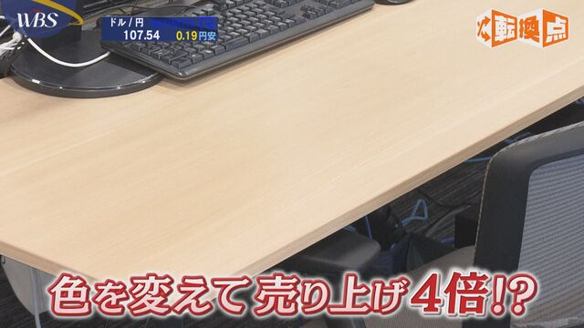 【転換点】オフィス家具「レムナ」